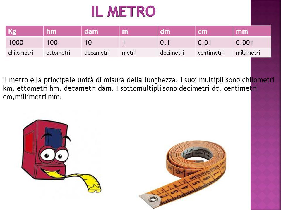 Il Sistema Internazionale di unità di misura, è il più diffuso tra i sistemi di unità di misura.