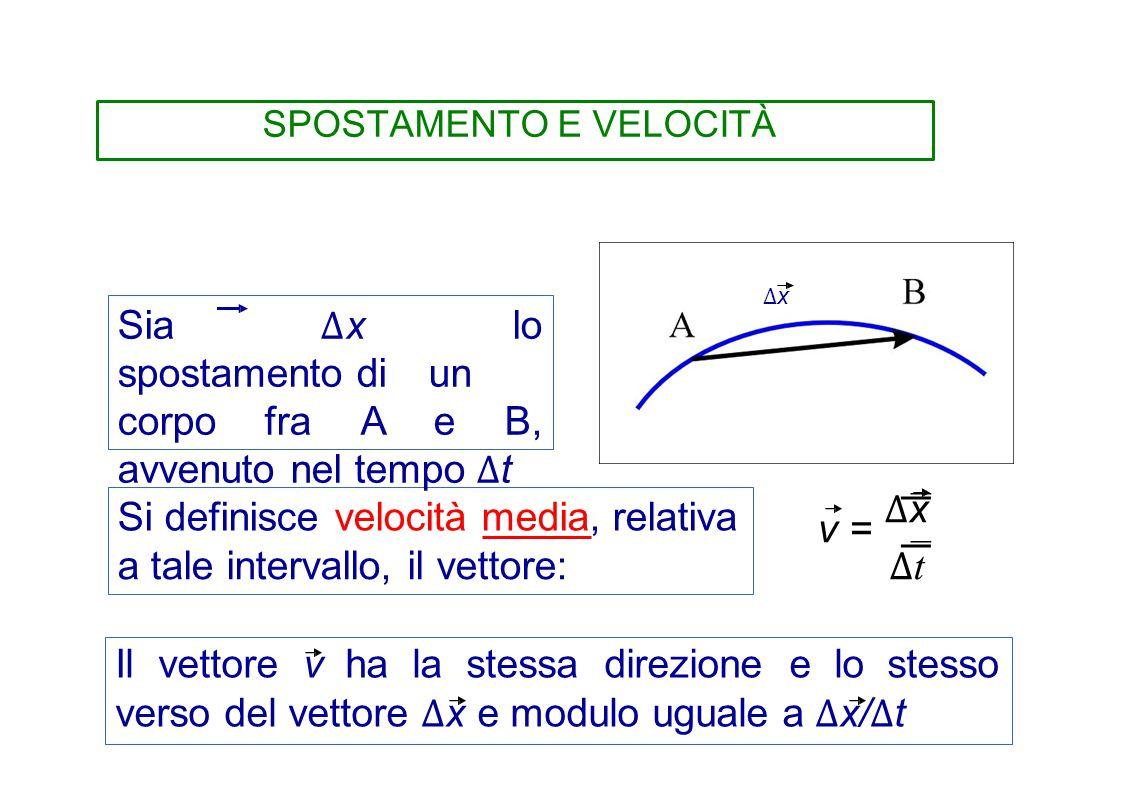 SPOSTAMENTO E VELOCITÀ Si definisce velocità media, relativa a tale intervallo, il vettore: ∆ t Sia ∆ x lo spostamento diun corpo fra A e B, avvenuto
