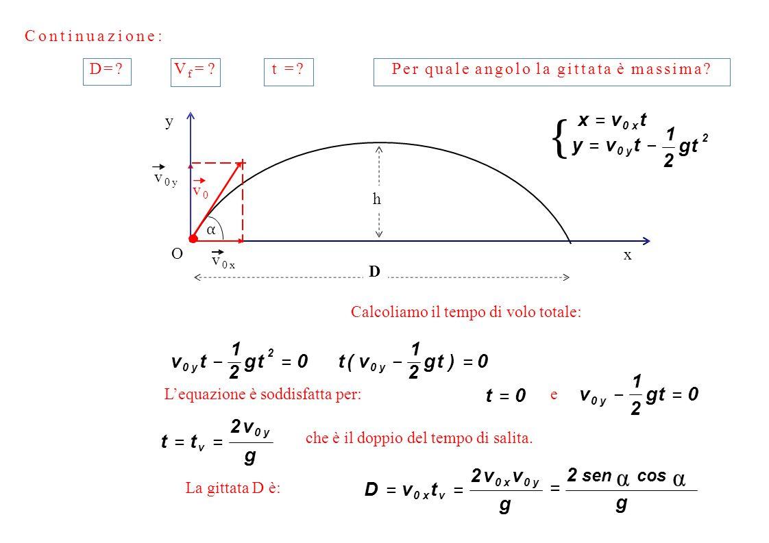 Continuazione: v0yv0y D=?D=?V f = ? Calcoliamo il tempo di volo totale: v0 y t − 2 gtv0 y t − 2 gt 1 2 = 0t ( v 0 y − 2 gt ) = 0 1 L'equazione è soddi