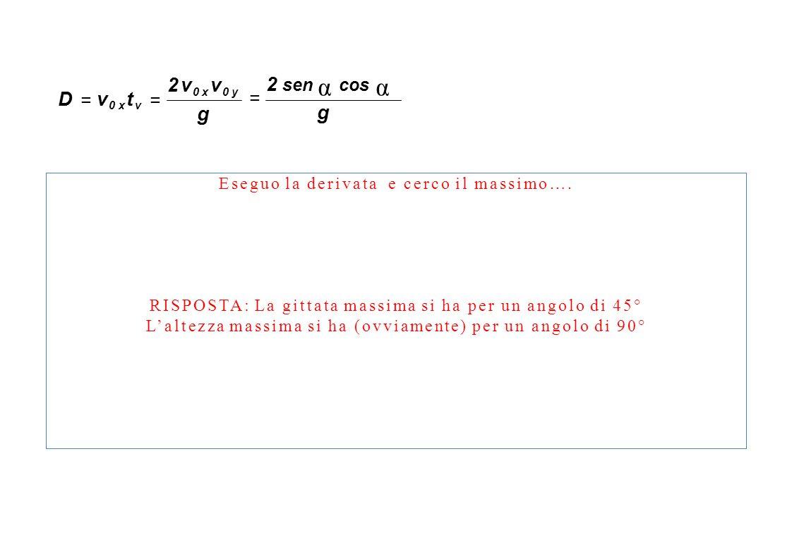 D = v 0 x t v = 2 v0 x v0 y2 v0 x v0 y g 2 sen α cos α g = Eseguo la derivata e cerco il massimo…. RISPOSTA: La gittata massima si ha per un angolo di