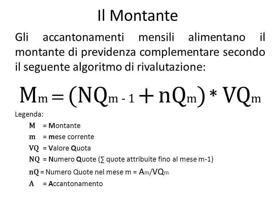 Il Montante Gli accantonamenti mensili alimentano il montante di previdenza complementare secondo il seguente algoritmo di rivalutazione: М m = (NQ m - 1 + nQ m ) * VQ m Legenda: M = Montante m = mese corrente VQ = Valore Quota NQ = Numero Quote (∑ quote attribuite fino al mese m-1) nQ = Numero Quote nel mese m = A m / VQ m A = Accantonamento