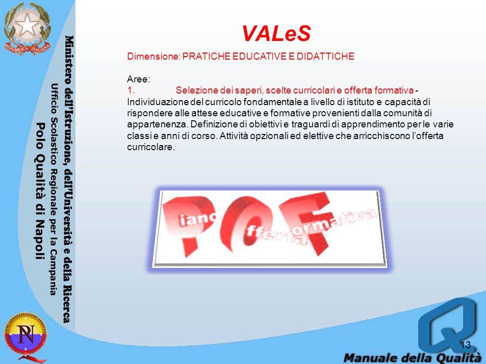 2.Progettazione della didattica e valutazione degli studenti - Modalità di progettazione didattica, monitoraggio e revisione delle scelte progettuali impiegate dagli insegnanti.