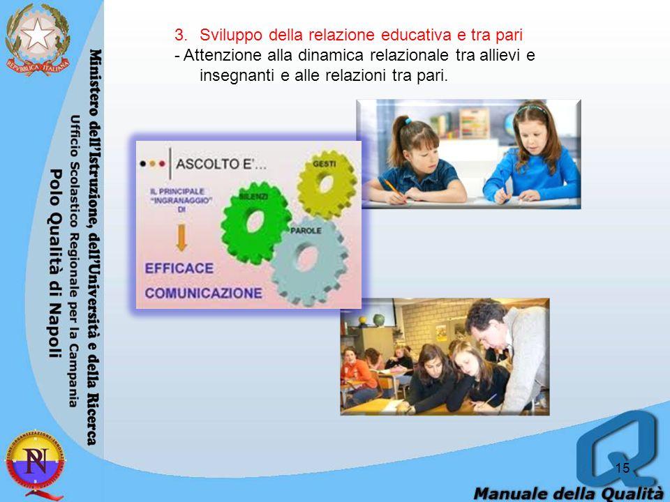 16 4.Inclusione, integrazione, differenziazione dei percorsi - Strategie di gestione delle diverse forme di diversità, adeguamento dei processi di insegnamento e apprendimento ai bisogni formativi di ciascun allievo nel lavoro d'aula e nelle altre situazioni educative.