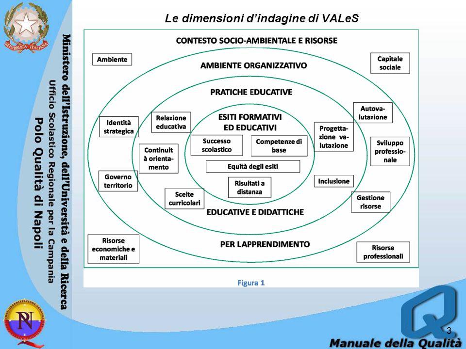 VALeS Dimensione: CONTESTO SOCIO-AMBIENTALE E RISORSE Aree: 1.Ambiente - Caratteristiche del territorio in cui è localizzata la scuola (es.