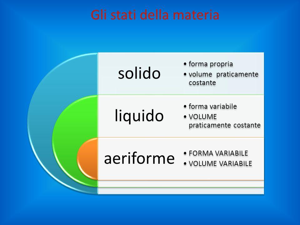 solido liquido aeriforme forma propria volume praticamente costante forma variabile VOLUME praticamente costante FORMA VARIABILE VOLUME VARIABILE Gli stati della materia