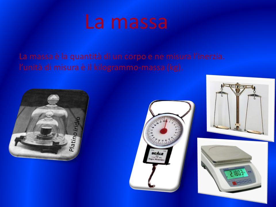 La massa La massa è la quantità di un corpo e ne misura l'inerzia. l'unità di misura è il kilogrammo-massa (kg). Platino iridio