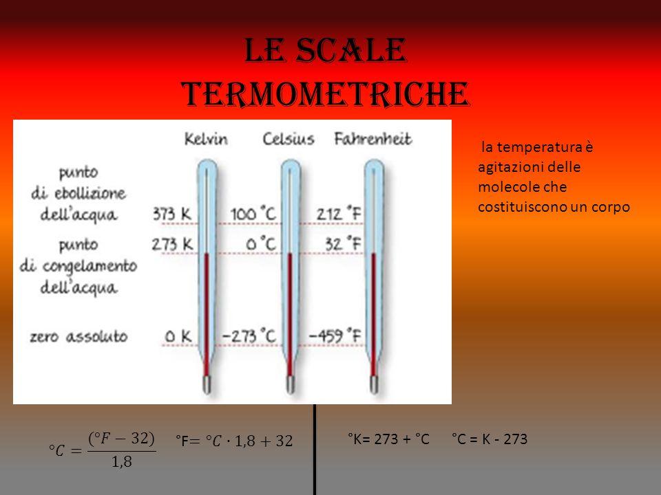 le scale termometriche la temperatura è agitazioni delle molecole che costituiscono un corpo °K= 273 + °C°C = K - 273