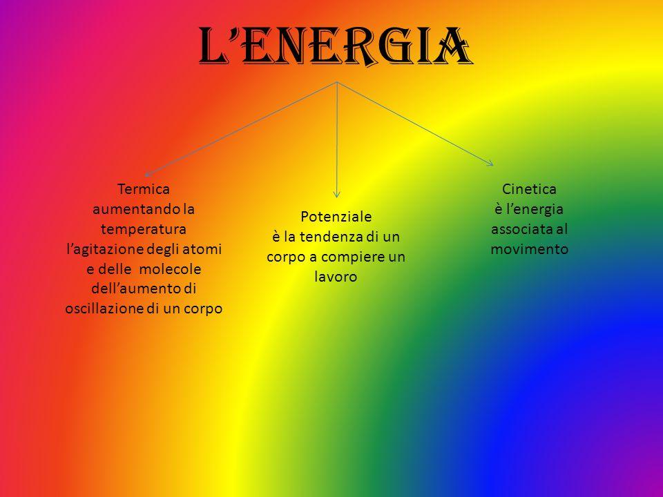 l'energia Termica aumentando la temperatura l'agitazione degli atomi e delle molecole dell'aumento di oscillazione di un corpo Potenziale è la tendenz