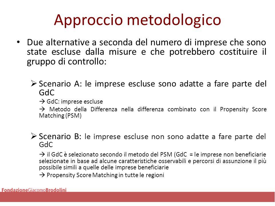 Approccio metodologico Due alternative a seconda del numero di imprese che sono state escluse dalla misure e che potrebbero costituire il gruppo di controllo:  Scenario A: le imprese escluse sono adatte a fare parte del GdC  GdC: imprese escluse  Metodo della Differenza nella differenza combinato con il Propensity Score Matching (PSM)  Scenario B: le imprese escluse non sono adatte a fare parte del GdC  il GdC è selezionato secondo il metodo del PSM (GdC = le imprese non beneficiarie selezionate in base ad alcune caratteristiche osservabili e percorsi di assunzione il più possibile simili a quelle delle imprese beneficiarie  Propensity Score Matching in tutte le regioni