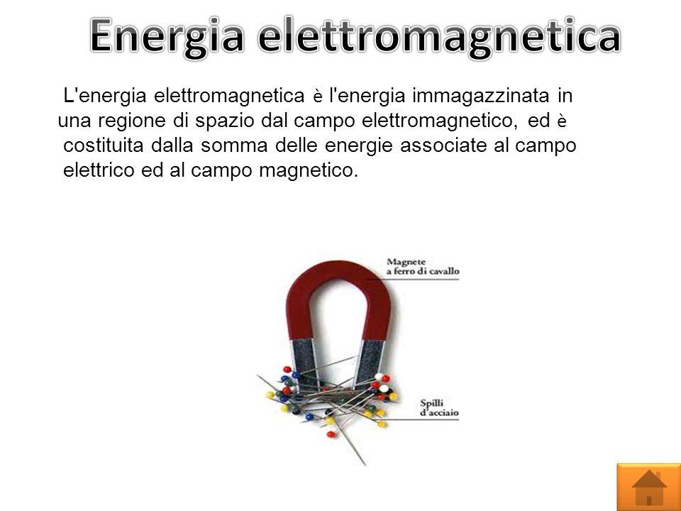 L energia elettromagnetica è l energia immagazzinata in una regione di spazio dal campo elettromagnetico, ed è costituita dalla somma delle energie associate al campo elettrico ed al campo magnetico.