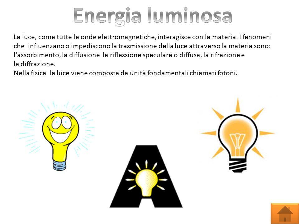 La luce, come tutte le onde elettromagnetiche, interagisce con la materia.