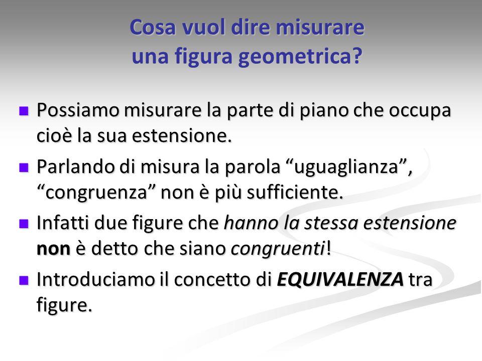 Cosa vuol dire misurare una figura geometrica? Possiamo misurare la parte di piano che occupa cioè la sua estensione. Possiamo misurare la parte di pi