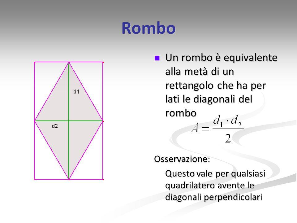Rombo Un rombo è equivalente alla metà di un rettangolo che ha per lati le diagonali del rombo Osservazione: Questo vale per qualsiasi quadrilatero av