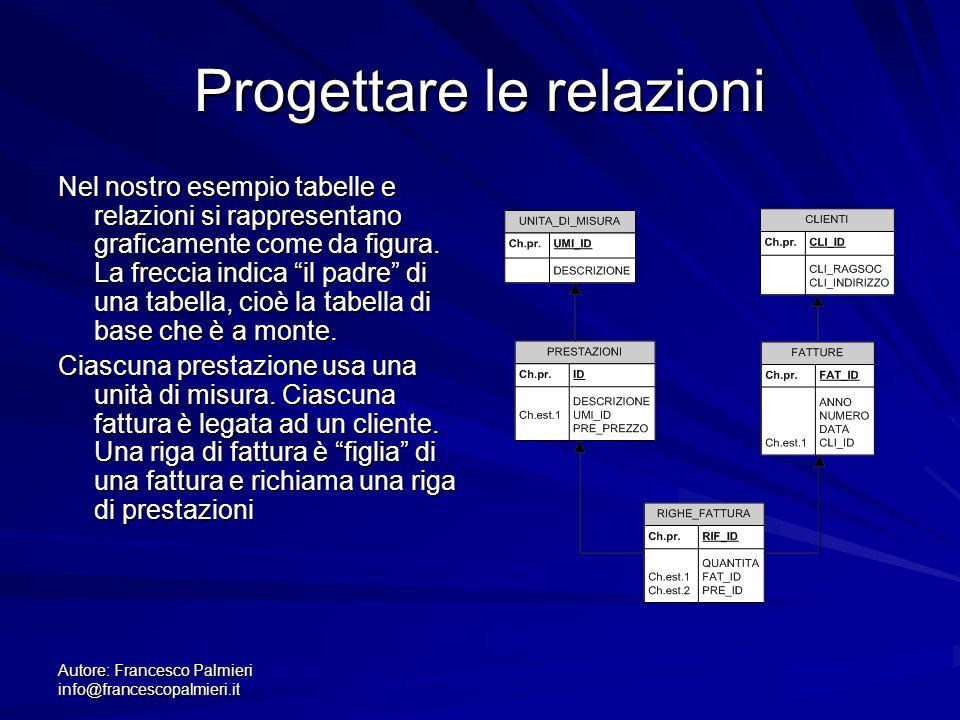 Autore: Francesco Palmieri info@francescopalmieri.it Progettare le relazioni Nel nostro esempio tabelle e relazioni si rappresentano graficamente come
