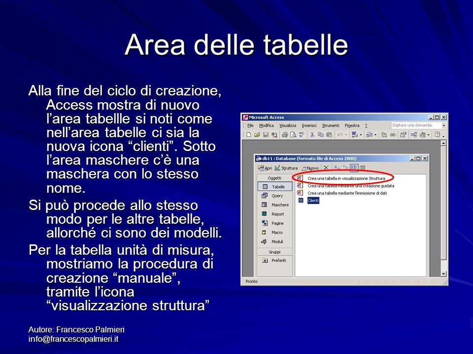 Autore: Francesco Palmieri info@francescopalmieri.it Area delle tabelle Alla fine del ciclo di creazione, Access mostra di nuovo l'area tabellle si no