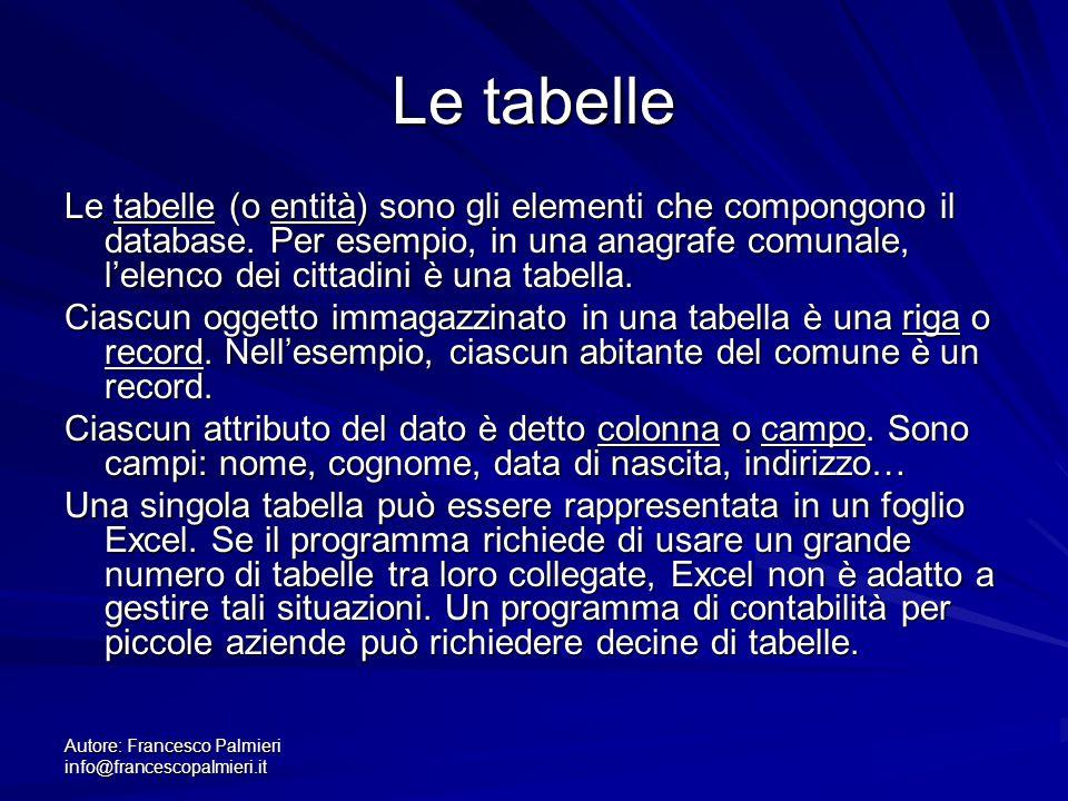 Autore: Francesco Palmieri info@francescopalmieri.it Le tabelle Le tabelle (o entità) sono gli elementi che compongono il database. Per esempio, in un