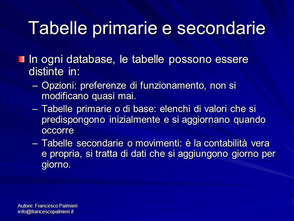 Autore: Francesco Palmieri info@francescopalmieri.it Tabelle primarie e secondarie In ogni database, le tabelle possono essere distinte in: –Opzioni: