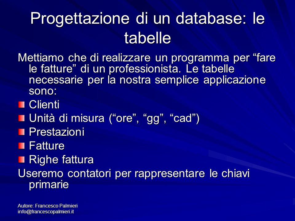 """Autore: Francesco Palmieri info@francescopalmieri.it Progettazione di un database: le tabelle Mettiamo che di realizzare un programma per """"fare le fat"""