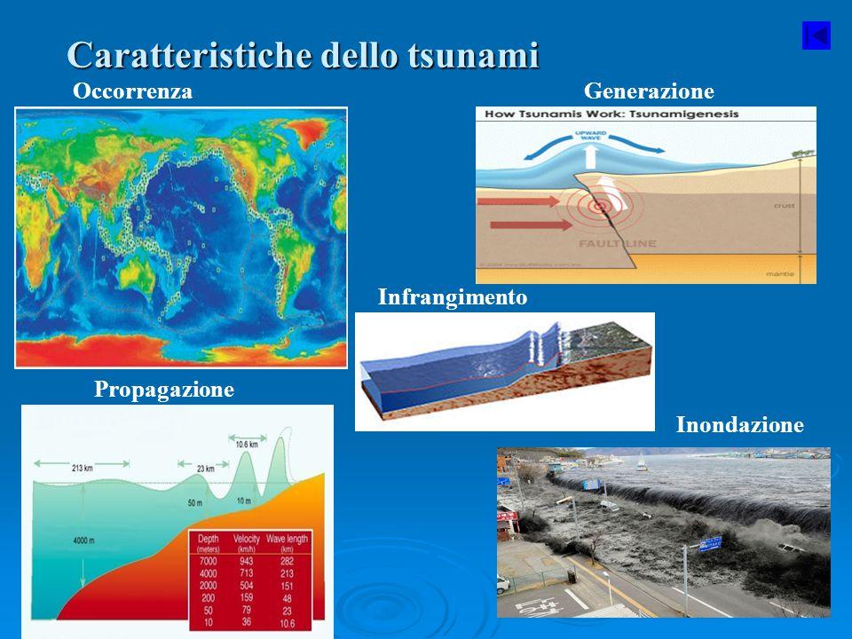 Caratteristiche dello tsunami Propagazione Inondazione Generazione Infrangimento Occorrenza