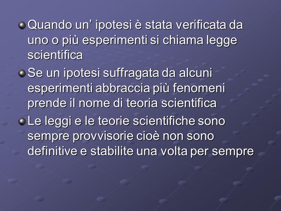 Quando un' ipotesi è stata verificata da uno o più esperimenti si chiama legge scientifica Se un ipotesi suffragata da alcuni esperimenti abbraccia pi