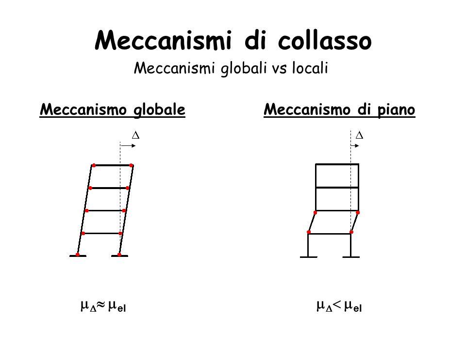 Meccanismi di collasso Meccanismi globali vs locali Meccanismo di piano Meccanismo globale    el    el 