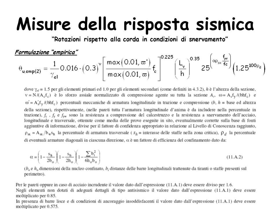Misure della risposta sismica Rotazioni rispetto alla corda in condizioni di snervamento Formulazione empirica Park and Ang (1985); Priestley (1998)