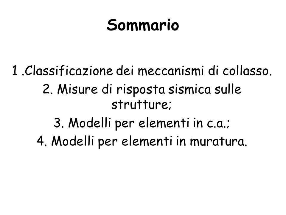 Sommario 1.Classificazione dei meccanismi di collasso.