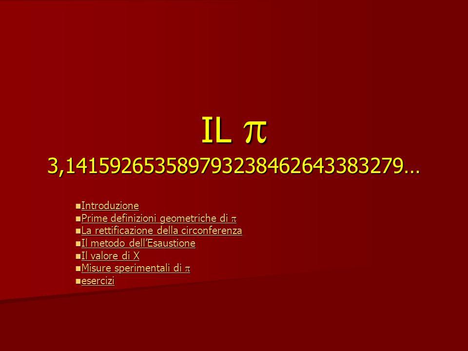 IL  3,141592653589793238462643383279 … Introduzione Introduzione Introduzione Prime definizioni geometriche di  Prime definizioni geometriche di  P