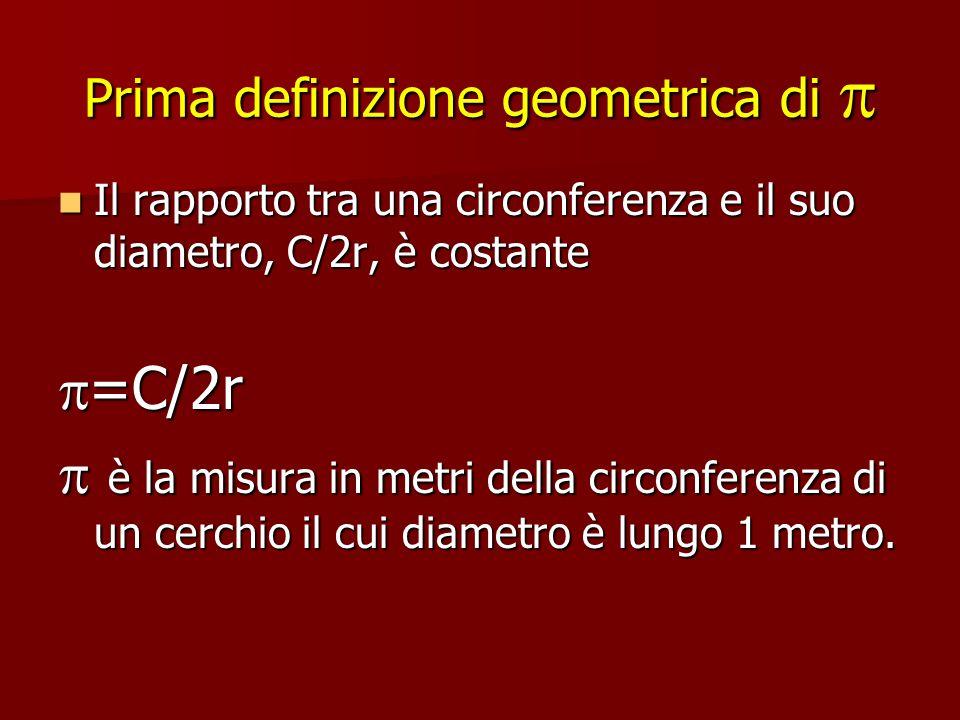 Prima definizione geometrica di  Il rapporto tra una circonferenza e il suo diametro, C/2r, è costante Il rapporto tra una circonferenza e il suo dia