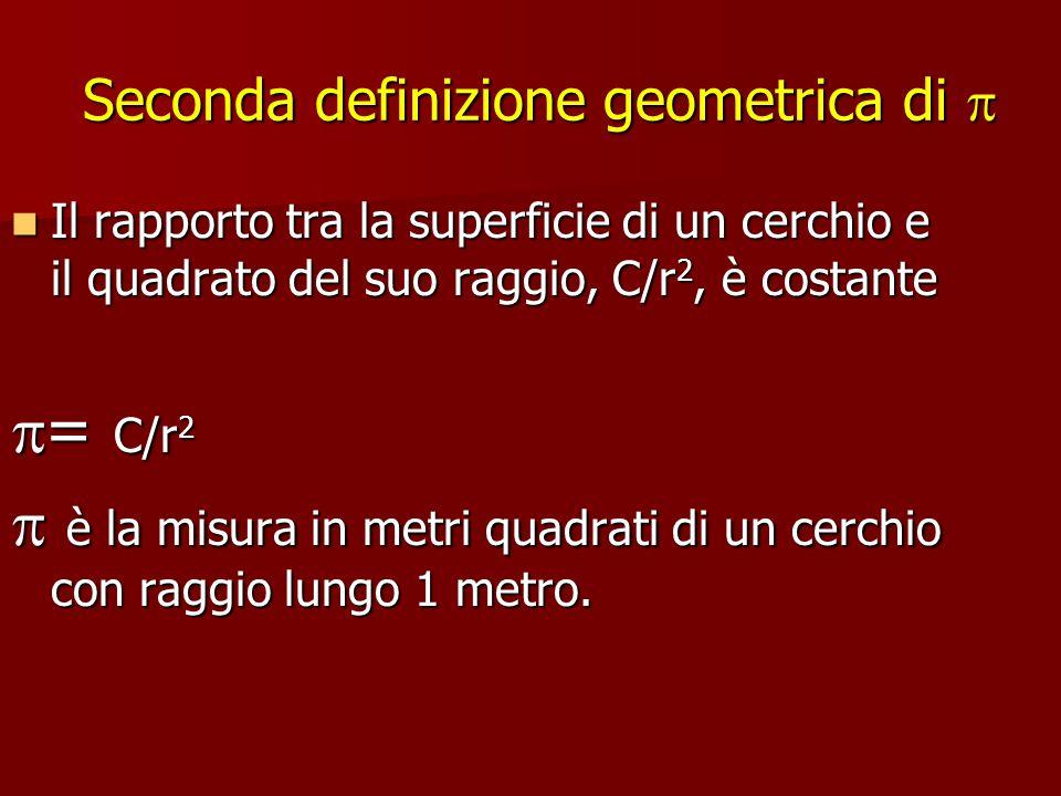 Seconda definizione geometrica di  Seconda definizione geometrica di  Il rapporto tra la superficie di un cerchio e il quadrato del suo raggio, C/r