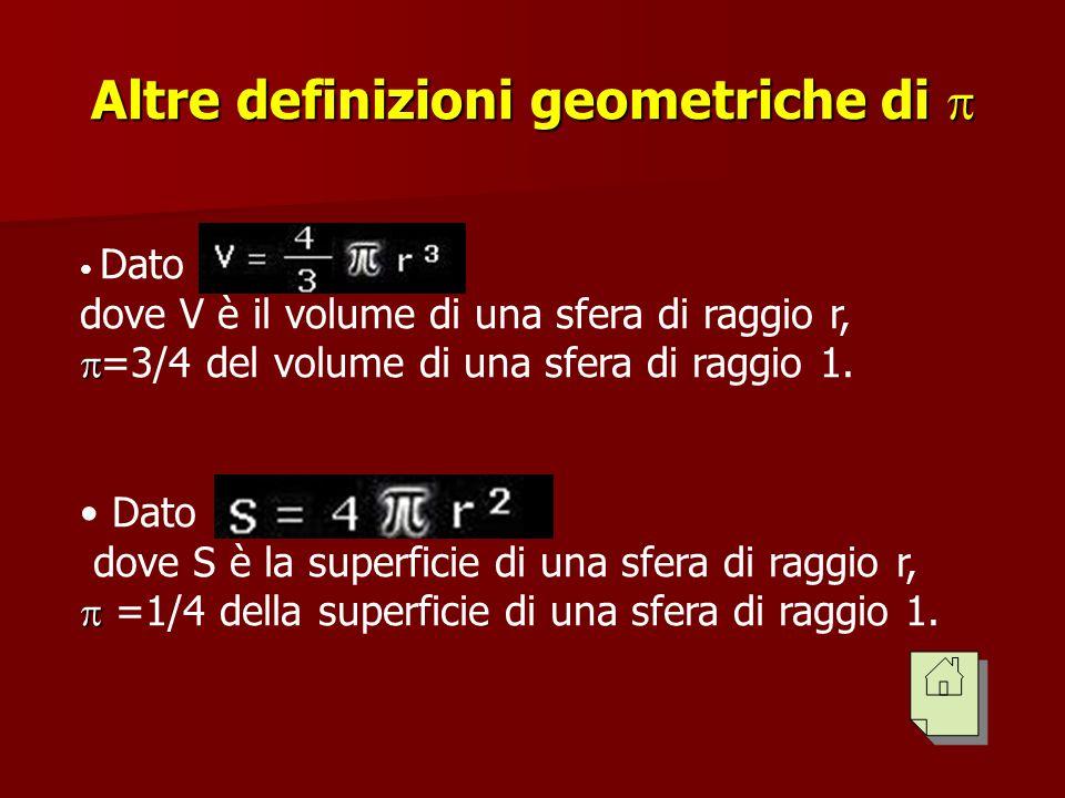 Altre definizioni geometriche di  Dato  dove V è il volume di una sfera di raggio r,  =3/4 del volume di una sfera di raggio 1. Dato  dove S è la