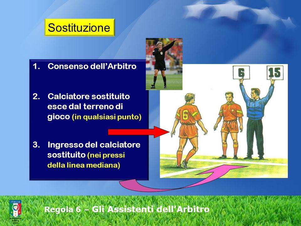 Regola 6 – Gli Assistenti dell'Arbitro 1.Consenso dell'Arbitro 2.Calciatore sostituito esce dal terreno di gioco (in qualsiasi punto) 3.Ingresso del calciatore sostituito (nei pressi della linea mediana) Sostituzione