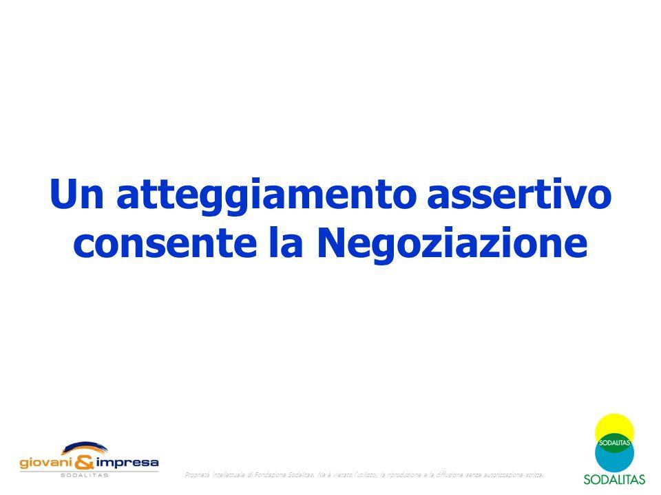 Un atteggiamento assertivo consente la Negoziazione Proprietà intellettuale di Fondazione Sodalitas. Ne è vietato l'utilizzo, la riproduzione e la dif
