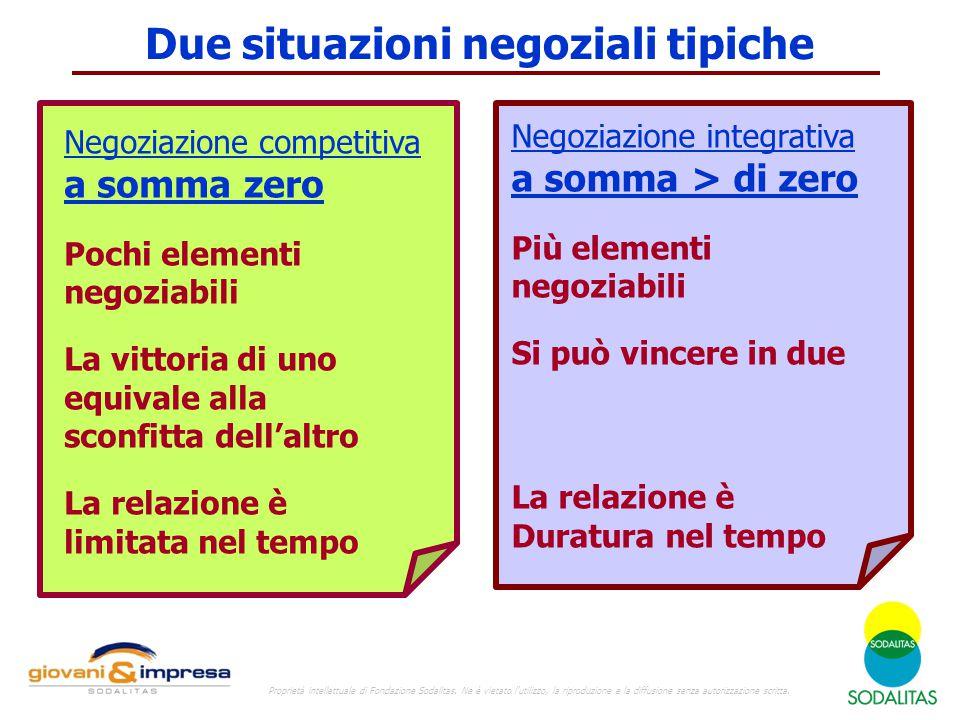 Due situazioni negoziali tipiche Negoziazione competitiva a somma zero Pochi elementi negoziabili La vittoria di uno equivale alla sconfitta dell'altr