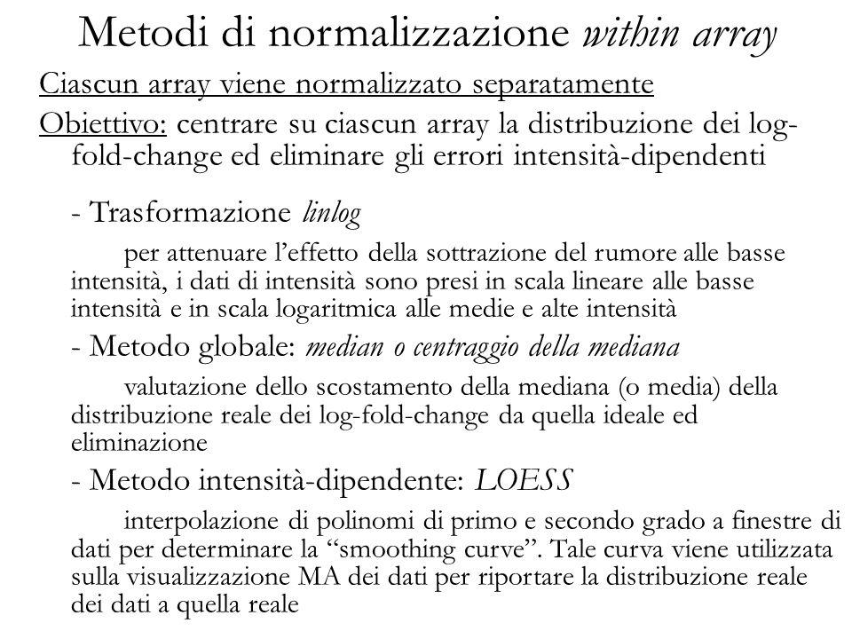 Metodi di normalizzazione within array Ciascun array viene normalizzato separatamente Obiettivo: centrare su ciascun array la distribuzione dei log- f