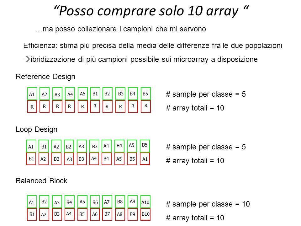 """7 """"Posso comprare solo 10 array """" Efficienza: stima più precisa della media delle differenze fra le due popolazioni  ibridizzazione di più campioni p"""
