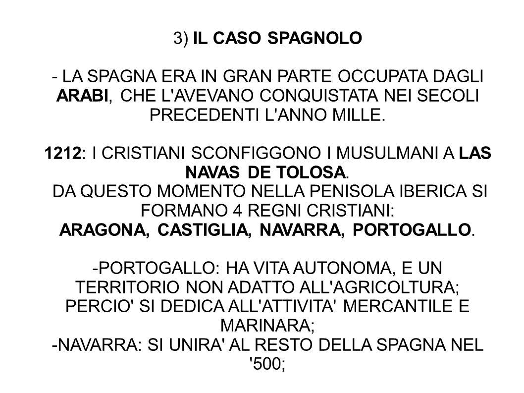 3) IL CASO SPAGNOLO - LA SPAGNA ERA IN GRAN PARTE OCCUPATA DAGLI ARABI, CHE L'AVEVANO CONQUISTATA NEI SECOLI PRECEDENTI L'ANNO MILLE. 1212: I CRISTIAN