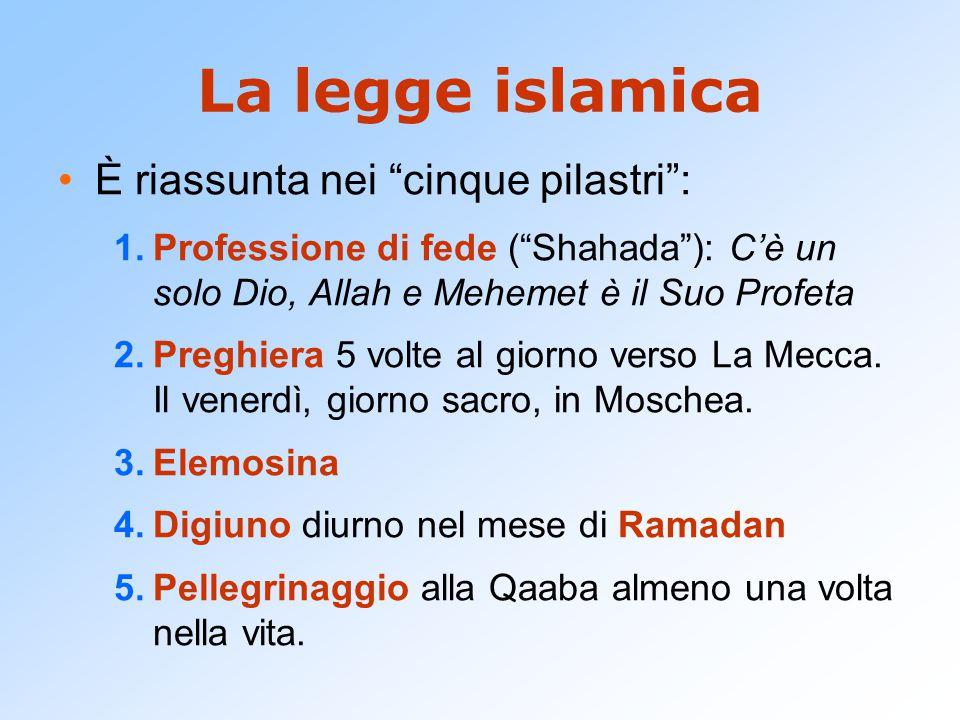 La legge islamica È riassunta nei cinque pilastri : 1.Professione di fede ( Shahada ): C'è un solo Dio, Allah e Mehemet è il Suo Profeta 2.Preghiera 5 volte al giorno verso La Mecca.