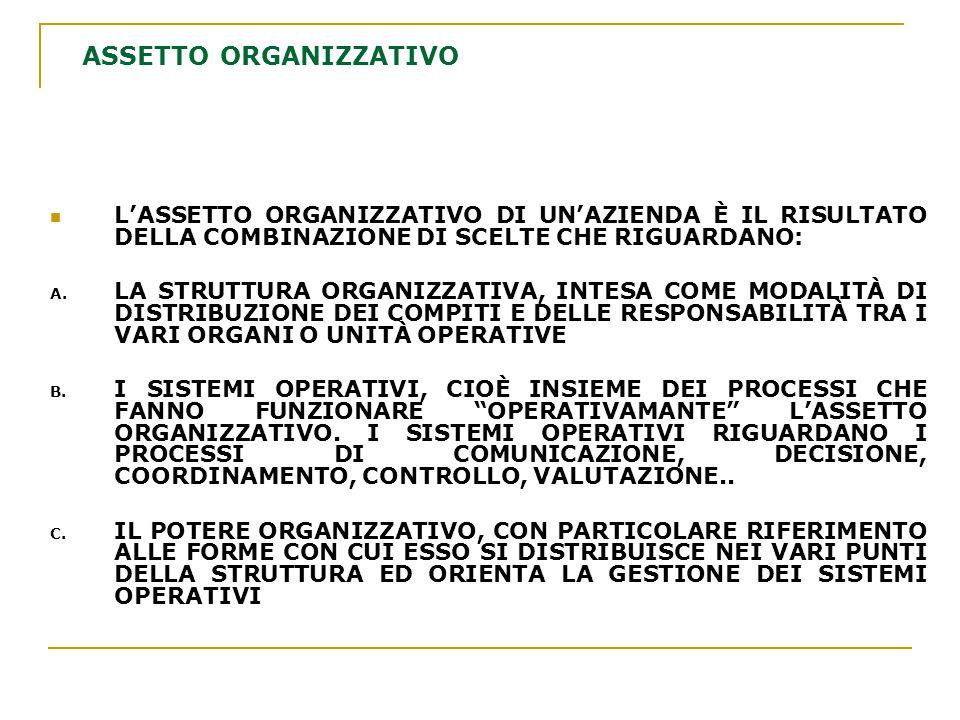 LA STRUTTURA ORGANIZZATIVA LA FORMALIZZAZIONE DELLA STRUTTURA ORGANIZZATIVA: A.