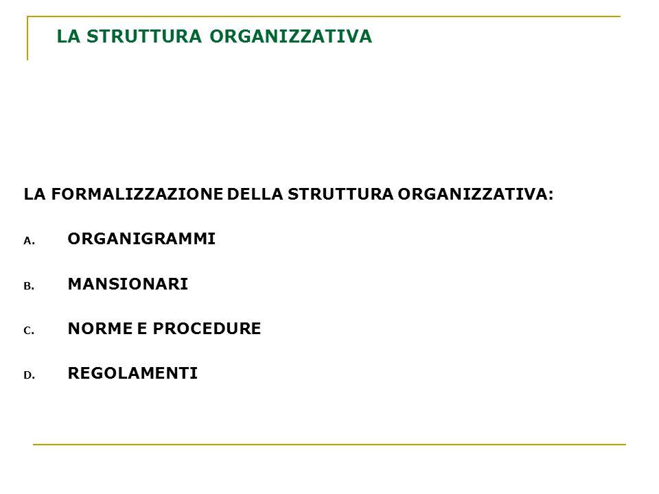 LA STRUTTURA ORGANIZZATIVA LA FORMALIZZAZIONE DELLA STRUTTURA ORGANIZZATIVA: A. ORGANIGRAMMI B. MANSIONARI C. NORME E PROCEDURE D. REGOLAMENTI