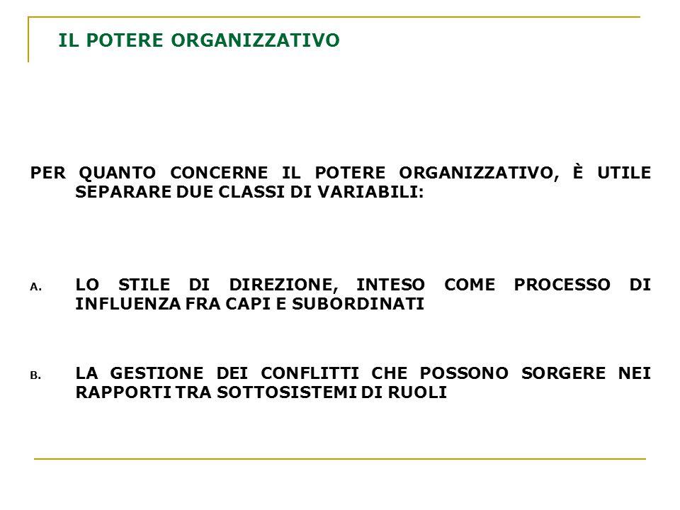 LO STILE DI DIREZIONE A.