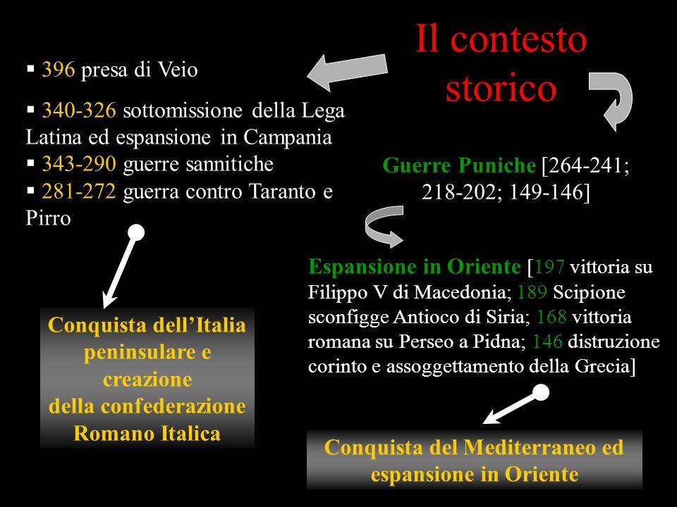 Il contesto storico Conquista dell'Italia peninsulare e creazione della confederazione Romano Italica  396 presa di Veio  340-326 sottomissione dell
