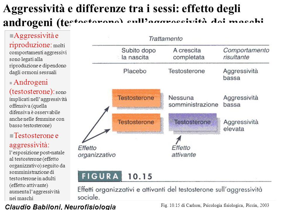 Claudio Babiloni, Neurofisiologia Aggressività e differenze tra i sessi: effetto degli androgeni (testosterone) sull'aggressività dei maschi n Aggress