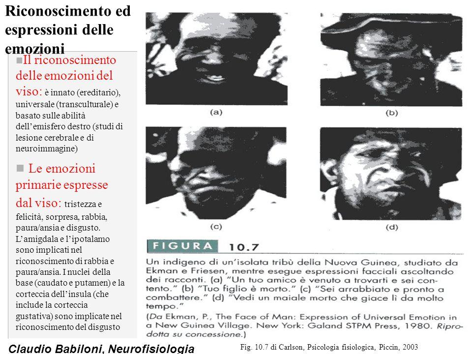 Claudio Babiloni, Neurofisiologia Movimenti facciali spontanei e volontari comunicano i vissuti emozionali: lesioni di un emisfero influenzano metà faccia n L'espressione facciale delle emozioni: le emozioni spontanee e altri comportamenti stereotipati come ridere o piangere sono controllati da circuiti neurali specifici (regione insulare della corteccia prefrontale, sostanza bianca del lobo frontale o parti del talamo), diversi da quelli che controllano i movimenti facciali volontari (corteccia motoria primaria e nervi cranici motori) n La paresi facciale spontanea: non impedisce i movimenti mimici volontari ma impedisce l'espressione di un'emozione improvvisa.