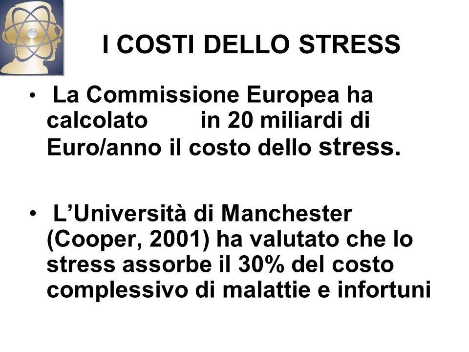 I COSTI DELLO STRESS La Commissione Europea ha calcolato in 20 miliardi di Euro/anno il costo dello stress.