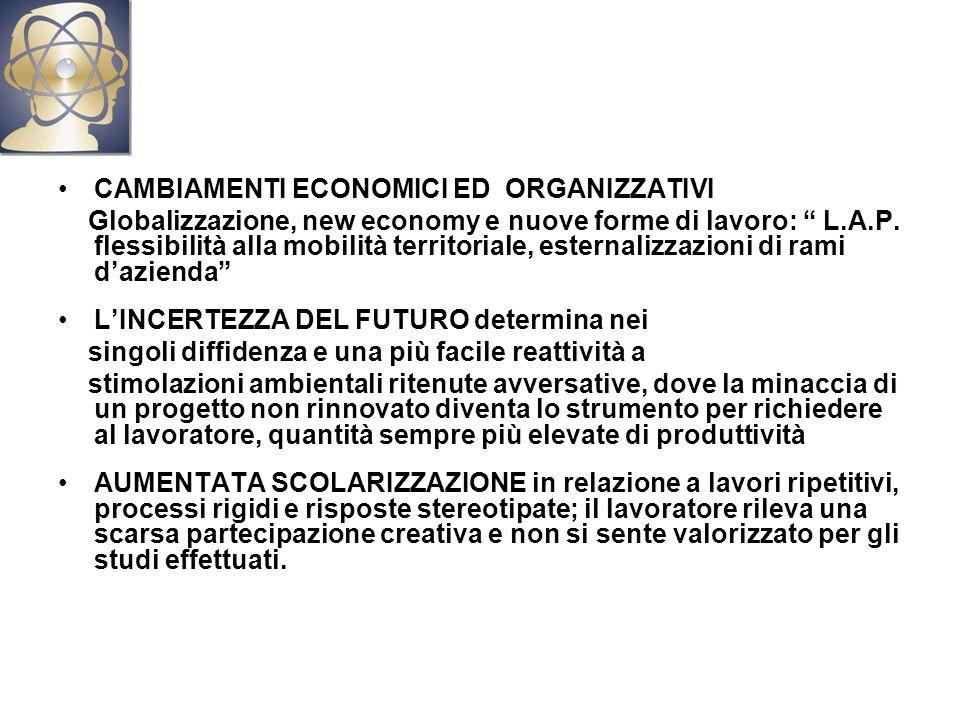 CAMBIAMENTI ECONOMICI ED ORGANIZZATIVI Globalizzazione, new economy e nuove forme di lavoro: L.A.P.