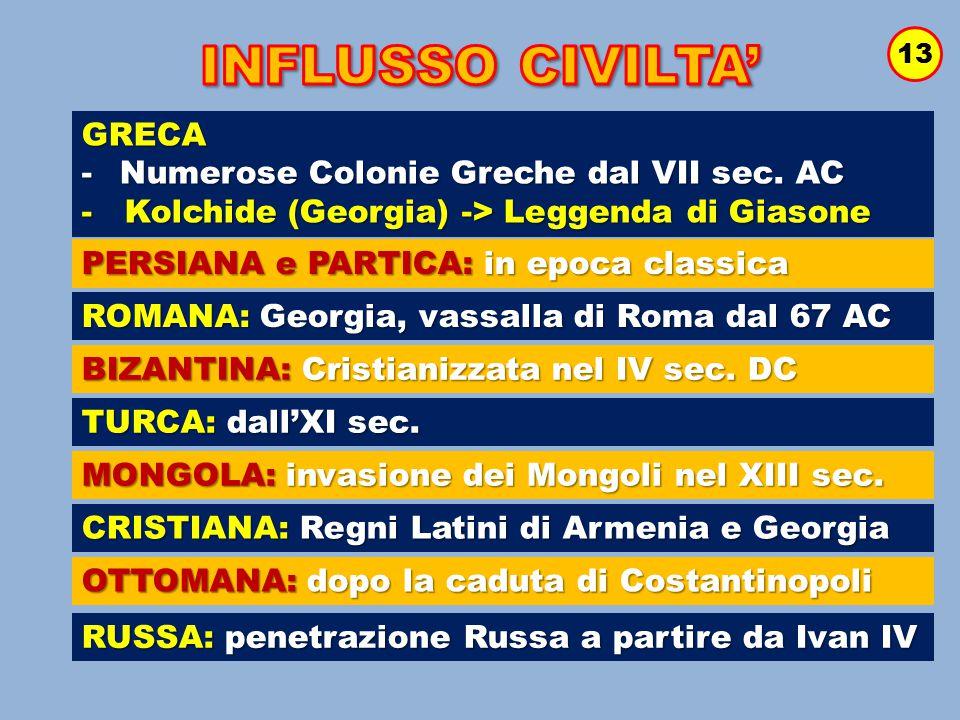 13 GRECA -Numerose Colonie Greche dal VII sec. AC - Kolchide (Georgia) -> Leggenda di Giasone ROMANA: Georgia, vassalla di Roma dal 67 AC BIZANTINA: C