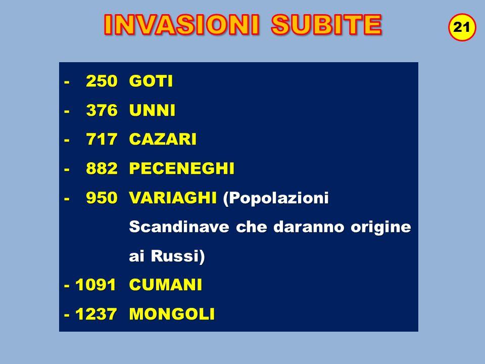 21 - 250 GOTI - 376 UNNI - 717 CAZARI - 882 PECENEGHI - 950 VARIAGHI (Popolazioni Scandinave che daranno origine Scandinave che daranno origine ai Rus