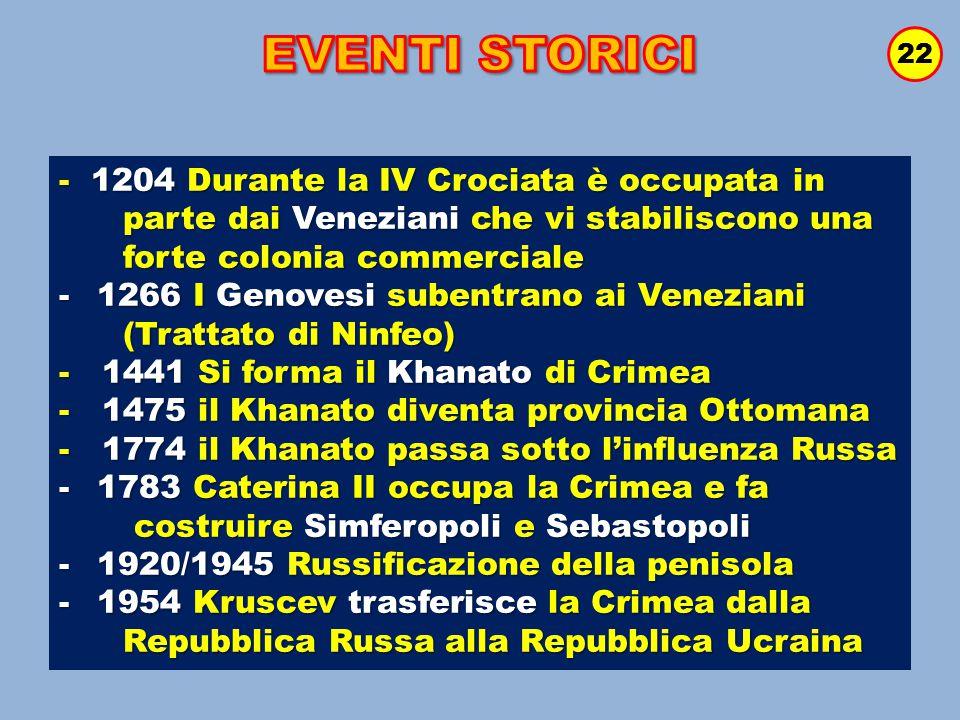 22 - 1204 Durante la IV Crociata è occupata in parte dai Veneziani che vi stabiliscono una parte dai Veneziani che vi stabiliscono una forte colonia c