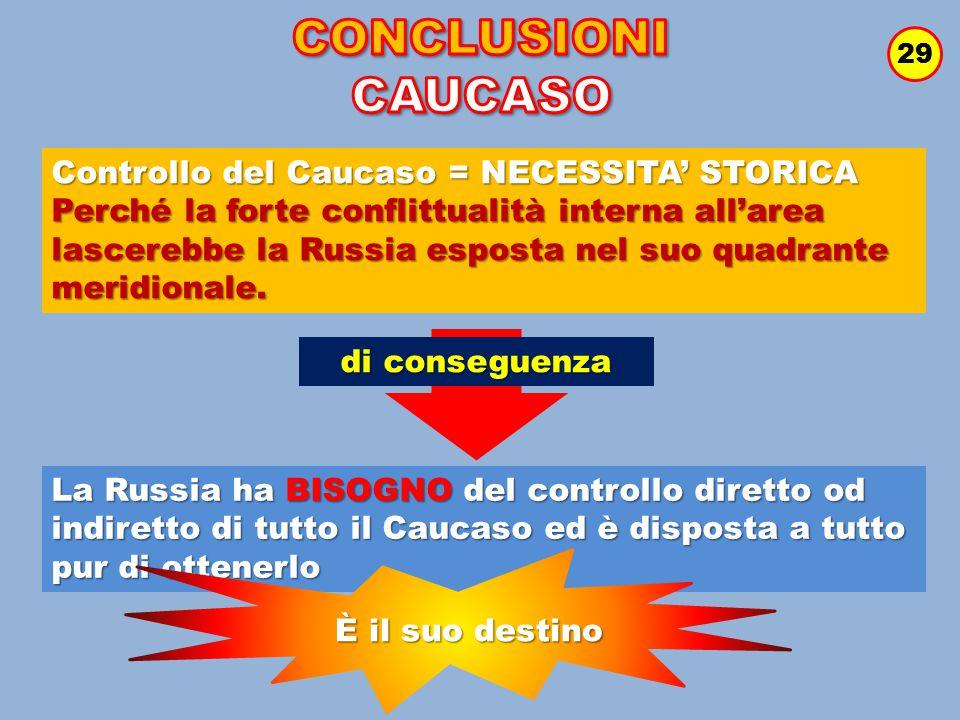 La Russia ha BISOGNO del controllo diretto od indiretto di tutto il Caucaso ed è disposta a tutto pur di ottenerlo 29 Controllo del Caucaso = NECESSIT